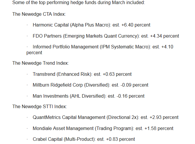 Commodity strategies deliver strong first quarter - Opalesque