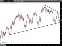 NYMEX - CRUDE OIL (June) – Daily