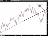 NYMEX - CRUDE OIL (October) � Daily