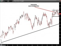 NYMEX - CRUDE OIL (February) – Daily