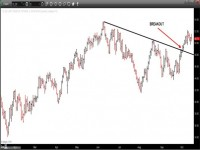 NYMEX - CRUDE OIL (December) � Daily