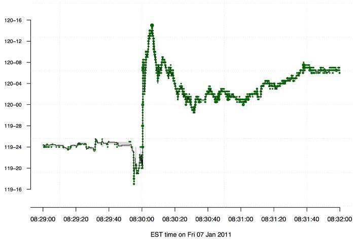 Binary options liquidity providers
