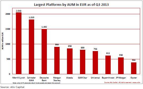 Market Statistics Alix Capital Q2 Q3 2013 Report
